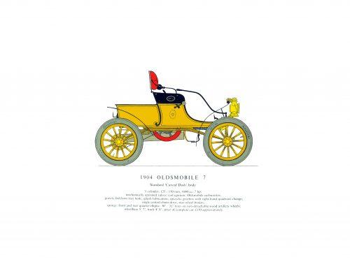 Edwardian Motor Cars 1904-1915