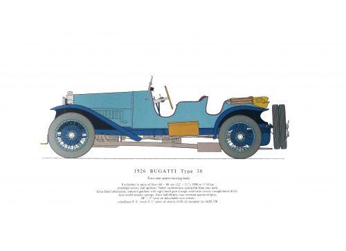 Vintage 1919-1927