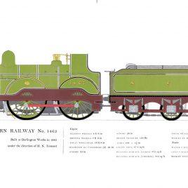 North Eastern Railway 1885