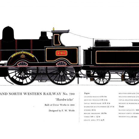 AC06 London & North Western Railway No. 790