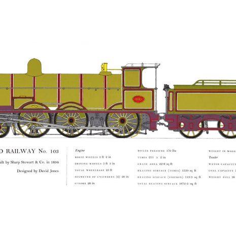 AC08 Highland Railway No. 103