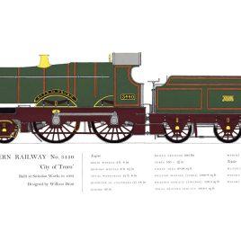 Great Western Railway 1903
