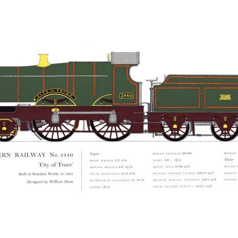 AC10 Great Western Railway No. 3440