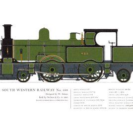 London & South Western Railway, 1885