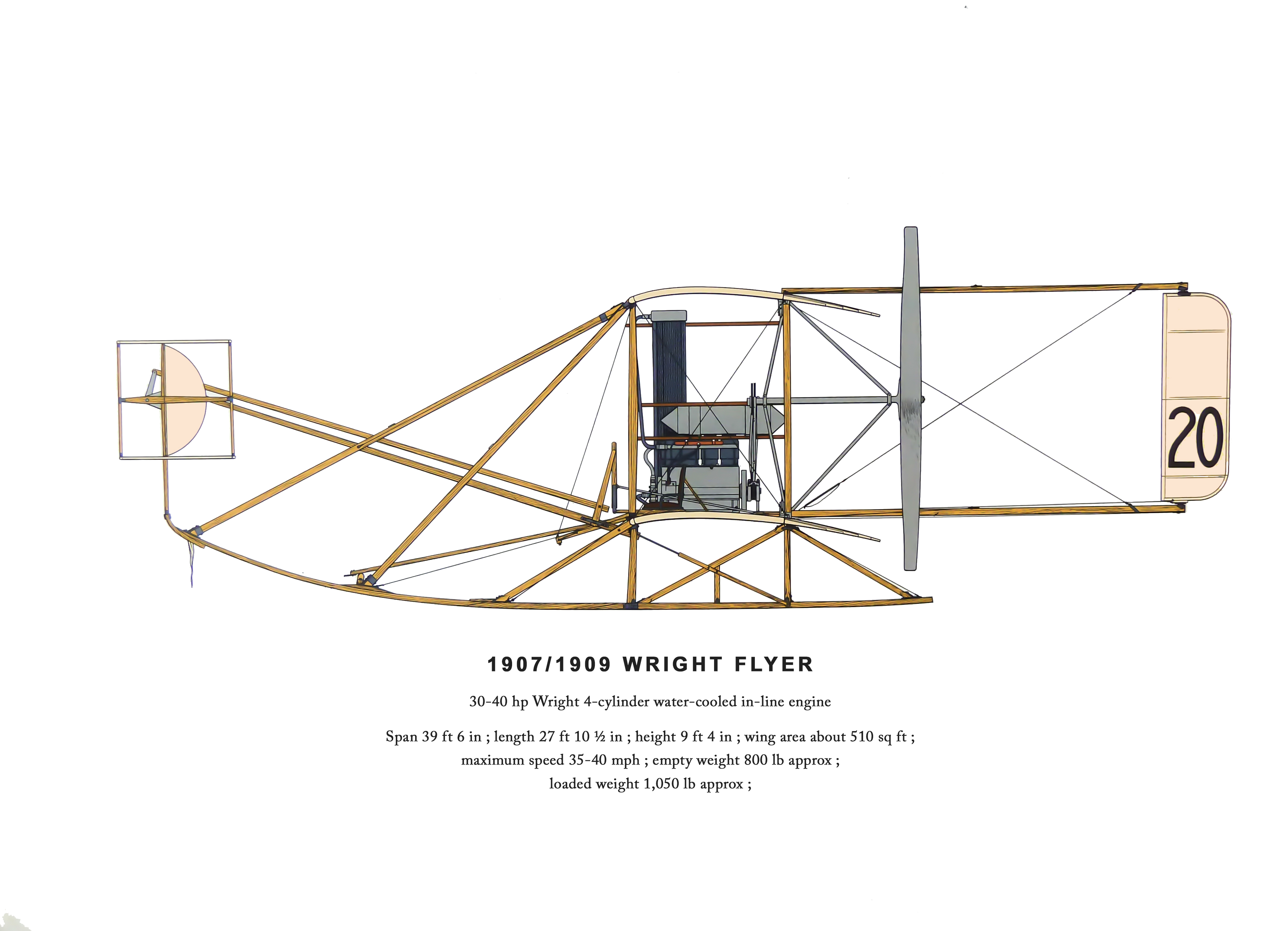 1907/1909 wright flyer