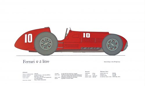 Historic Racing Cars 1907-1960