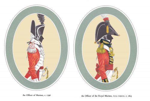 Royal Navy Uniforms (1787-1825)