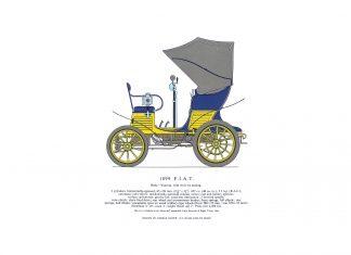 Veteran Motor Cars (1894-1904)