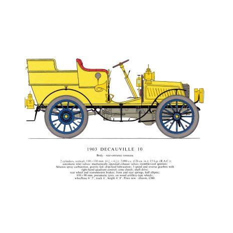 AU08 Decauville 10 1903