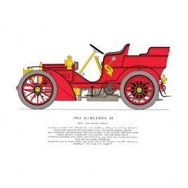 1904 Mercedes 40
