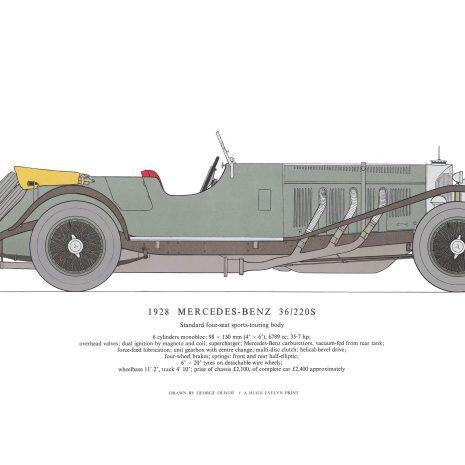 AB08 1928 Mercedes-Benz 36-220s