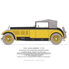 1930 Alfa-Romeo 17-95