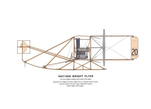 Aeroplanes 1907-1918