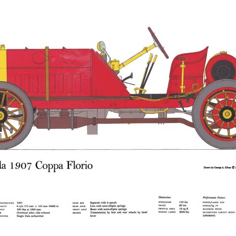 AM01 Itala 1907 Coppa Florio