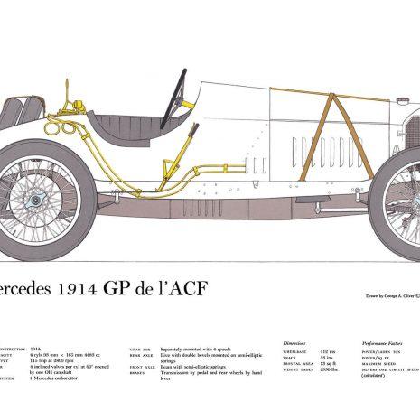 AM02 Mercedes 1914 GP de l'ACF