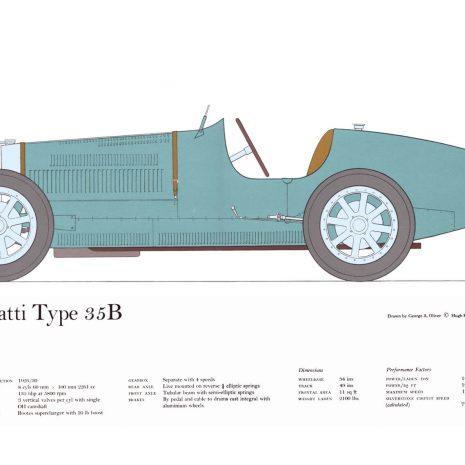 AM03 Bugatti Type 35B