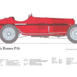 Alfa Romeo P3B, 1934