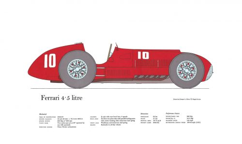 Historic Racing Cars (1907-1960)