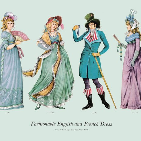 ASII20 Fashionable English and French Dress 1795-1796