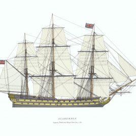 HMS Agamemnon, 1781
