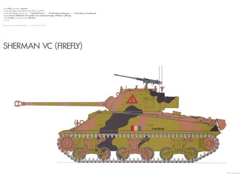 Armoured Fighting Vehicles 1918-1945