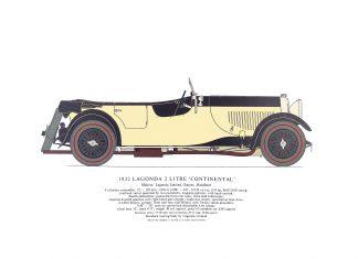 English Sports Cars (1925-1939)