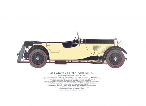 English Sports Cars 1925-1939