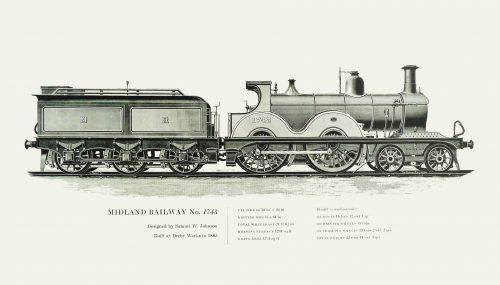 Locomotive Engravings 1851-1896