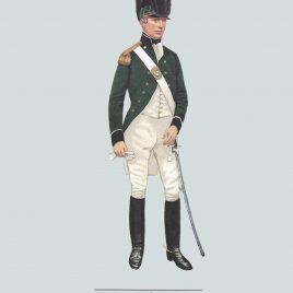 Officer, Norfolk Rangers, 1783