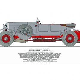 1928 Bentley 4 1/2 Litre