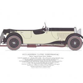 1932 Lagonda 2 Litre 'Continental'