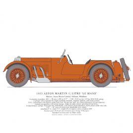 1933 Aston Martin 1 1/2 Litre 'Le Mans'