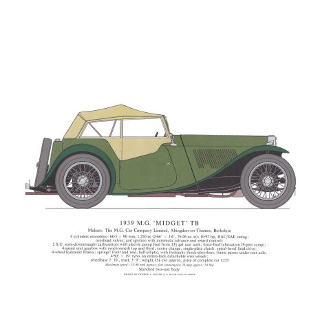 BA12 MG 'Midget' TB, 1939