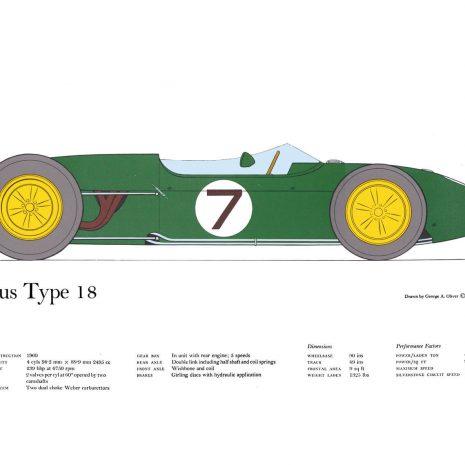 AM12 Lotus Type 18