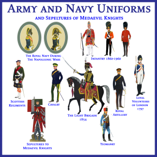 Army and Navy Uniforms and Mediaevil Armour and Heraldry