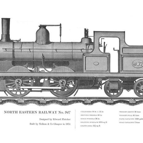 RA04 North Eastern Railway No 947