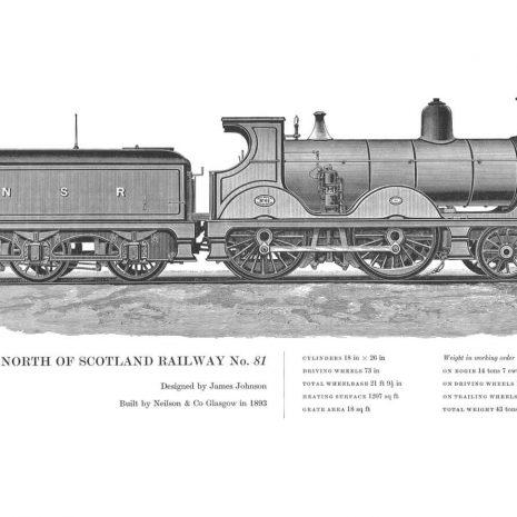 RA16 Great North of Scotland Railway No 81